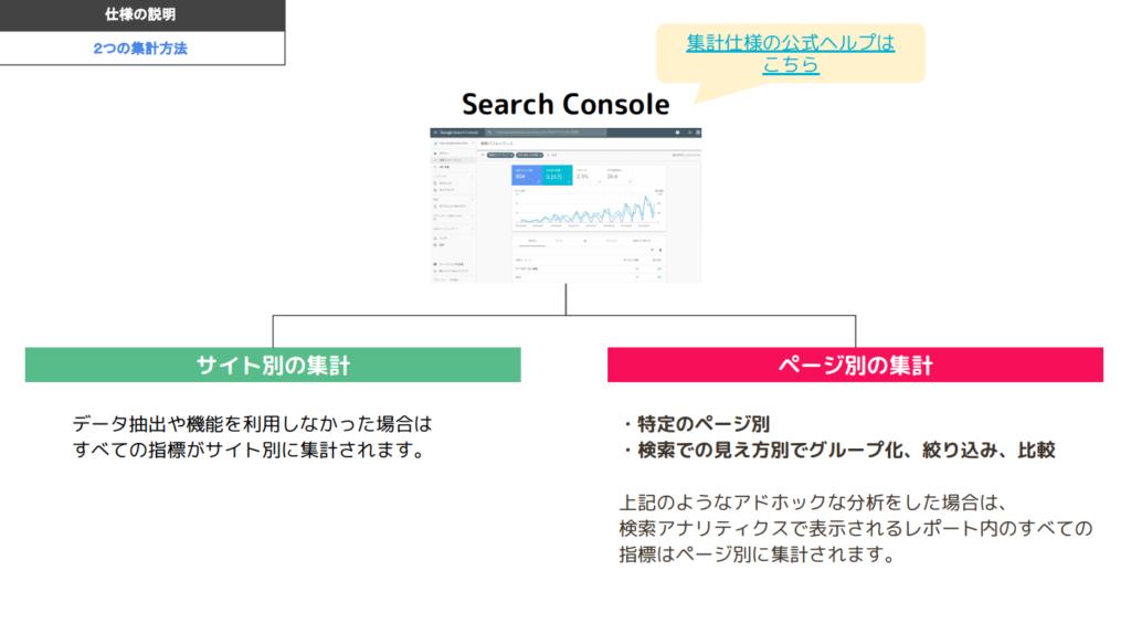 2種類のSearch Console API が存在する