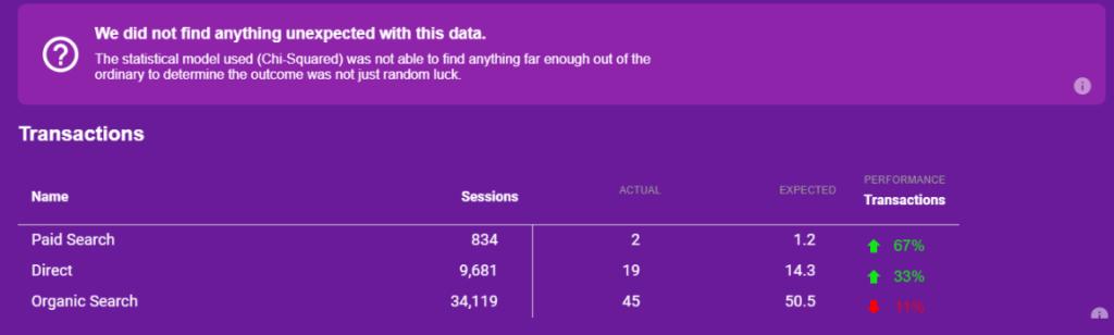 Stats Analyzer