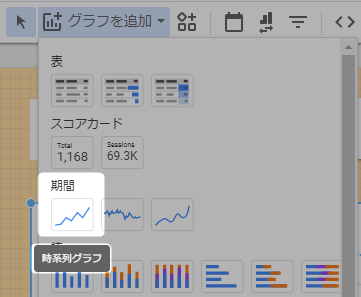 期間グラフから時系列グラフを選択